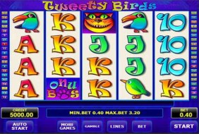 Munchers Online Slot Machine – Play Online for Free Today